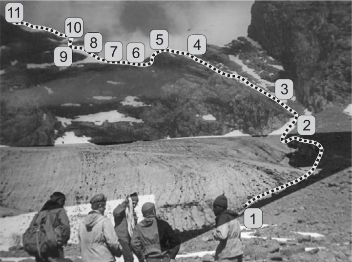 schemat całej trasy wspinaczki na Górę Czerskiego