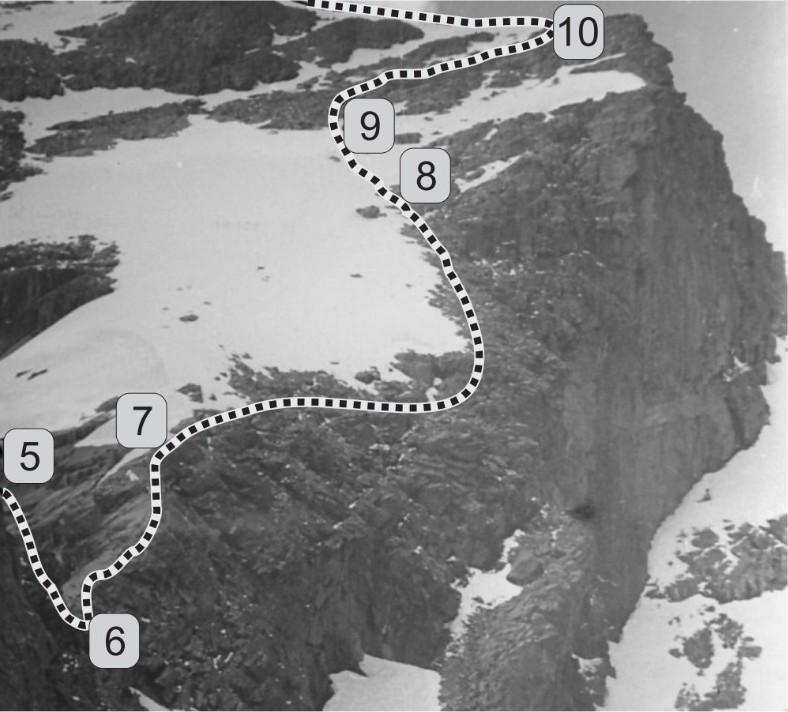 schemat wspinaczki na Górę Czerskiego po grani